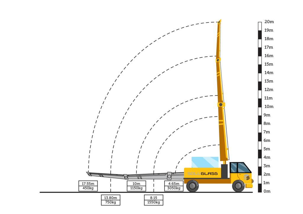 camión grúa vidrio instalación